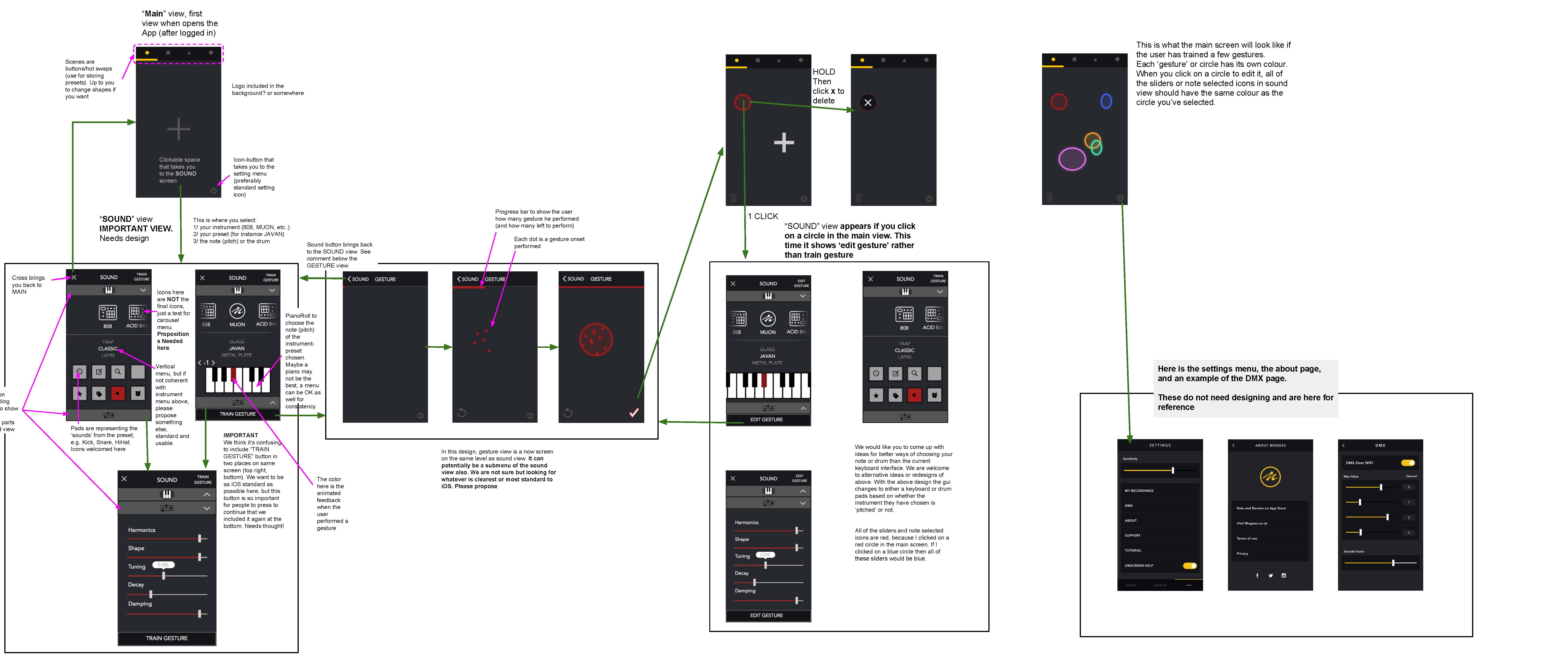 MogeesApp_Wireframe_annotated